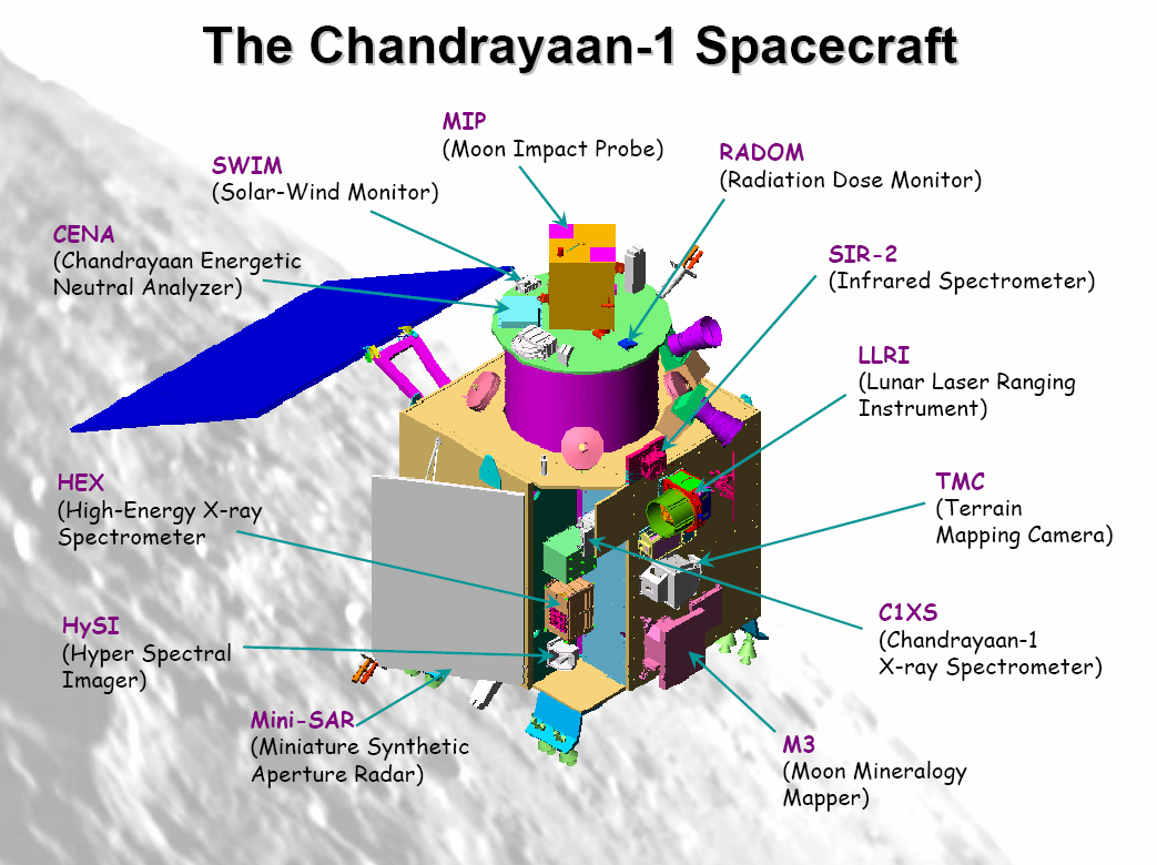 chandrayaan information Chandrayaan-1 is the first indian mission to the moon devoted to high-resolution remote sensing of the lunar surface features in visible, near.