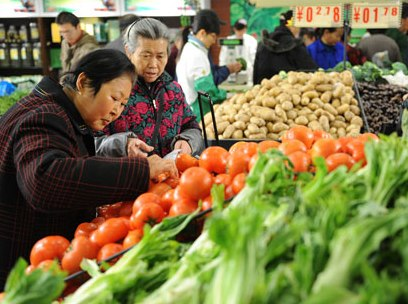China's inflation