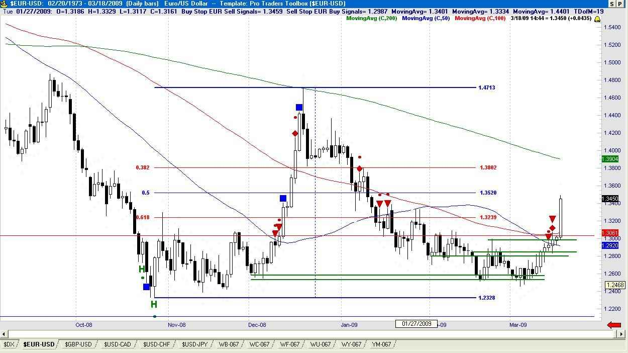 Forex trading analysis tips