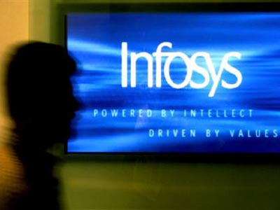 Buy Infosys With Target Of Rs 3000