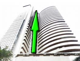 Indian Stock markets