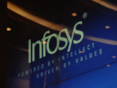 Infosys share fall 12.61 per cent