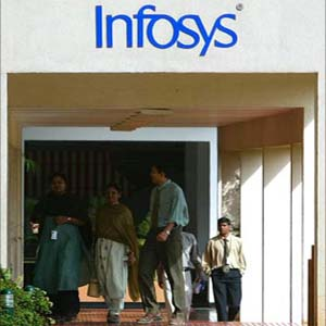 Sell Infosys With Stop Loss Of Rs 3030