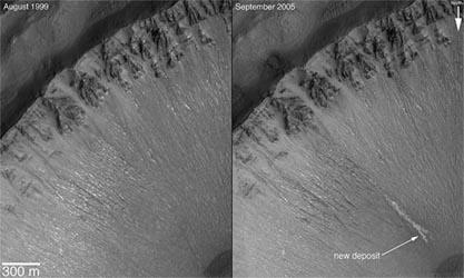 Mars Climate