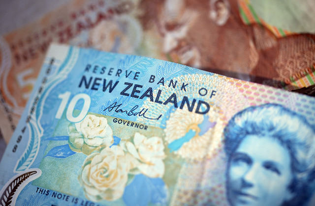 NZ dollar falls to 86.01 US cents