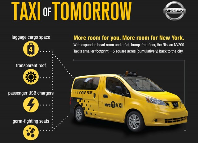 Nissan's NV200 approved as New York's Taxi of Tomorrow