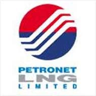 Petronet LNG Intraday Buy Call