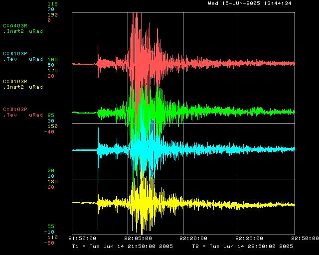 of 7.8 earthquake, while New Zealand monitors put it at 6.6 magnitude.