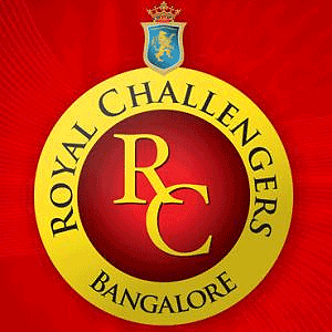 a closer look at arsenal fc and royal challengers