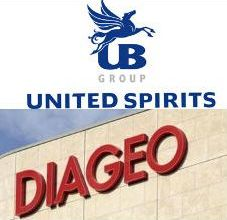 Diageo to launch open offer for stake in United Spirits