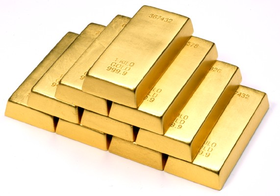 Expert Analysis for Gold and Silver Futures Trading