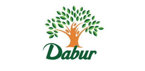 DABUR, BERGER PAINTS and KOTAK MAHINDRA BANK Stock Recommendations by CapitalAim