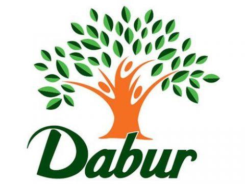 Mitesh Thakkar: BUY Dabur, Ashok Leyland, Power Finance Corp; SELL BPCL