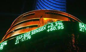 Indian Stock Market 2020 Outlook by Santosh Meena TradingBells