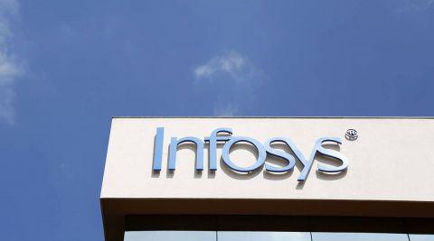 Mitesh Thakkar: BUY Infosys, Larsen & Toubro, HDFC Bank and IndusInd Bank