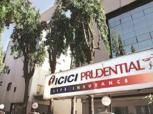 Mitesh Thakkar: BUY ICICI Prudential, SBI Life; SELL Hindalco and Aurobindo Pharma