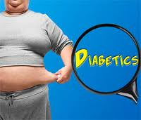 Fat transplant could help combat obesity and prevent diabetes