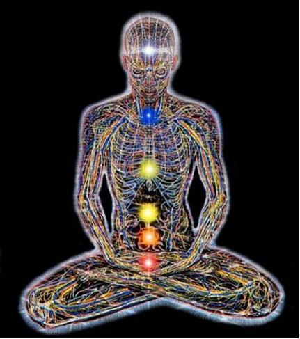Meditation body sensations 4�r