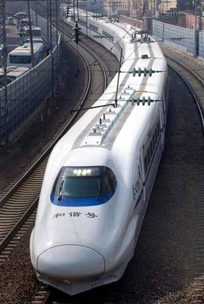 High Speed Rail In China. about how the meme of China